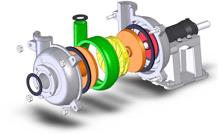 PUMP - A machine used for the purpose of transferring quantities of