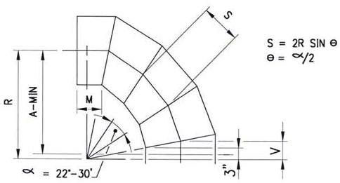 Engineering standard - Piping Material Specification - Four Weld 90