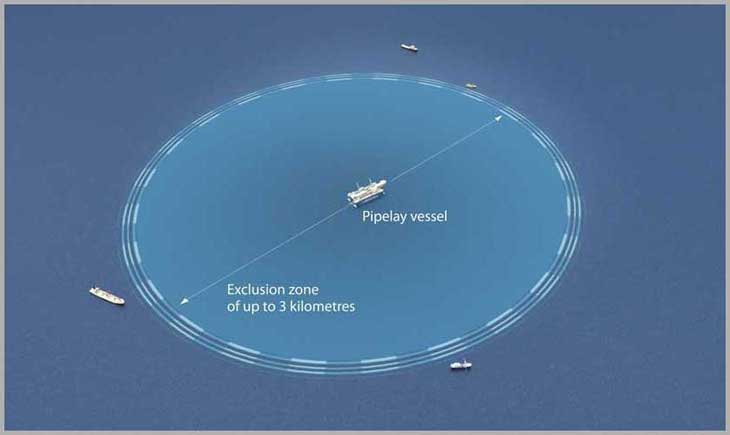 Exclusion Zone around pipelay vessel
