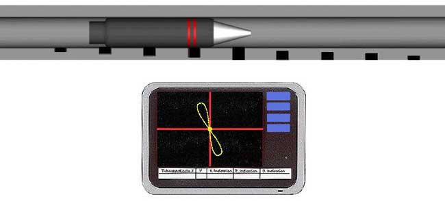 Eddy Current testing - Bundle og Heat Exchanger